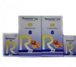 Ramoclav tabletki