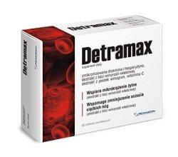 Detramax tabletki
