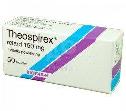 Theospirex retard tabletki powlekane