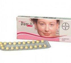 diane 35 tabletki